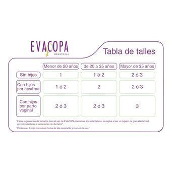 Copa Menstrual Evacopa Hipoalergénica Uso Continuo Evatest